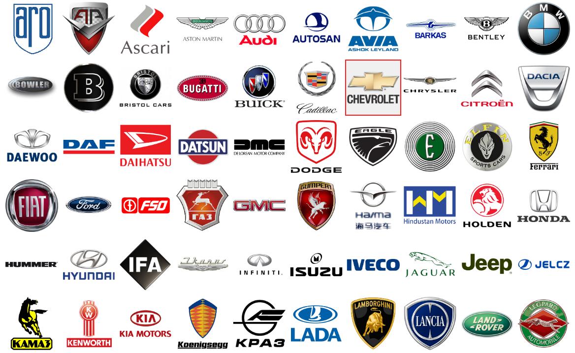 Marki samochodów logo